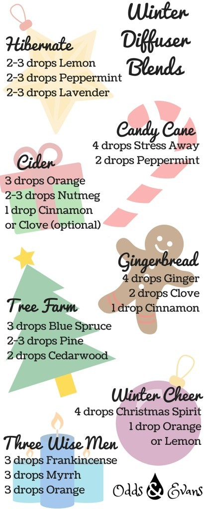 winter diffuser blends this christmas season odds evans - Young Living Christmas Spirit