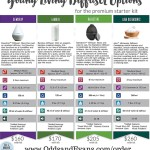essential oils diffuser differences young living